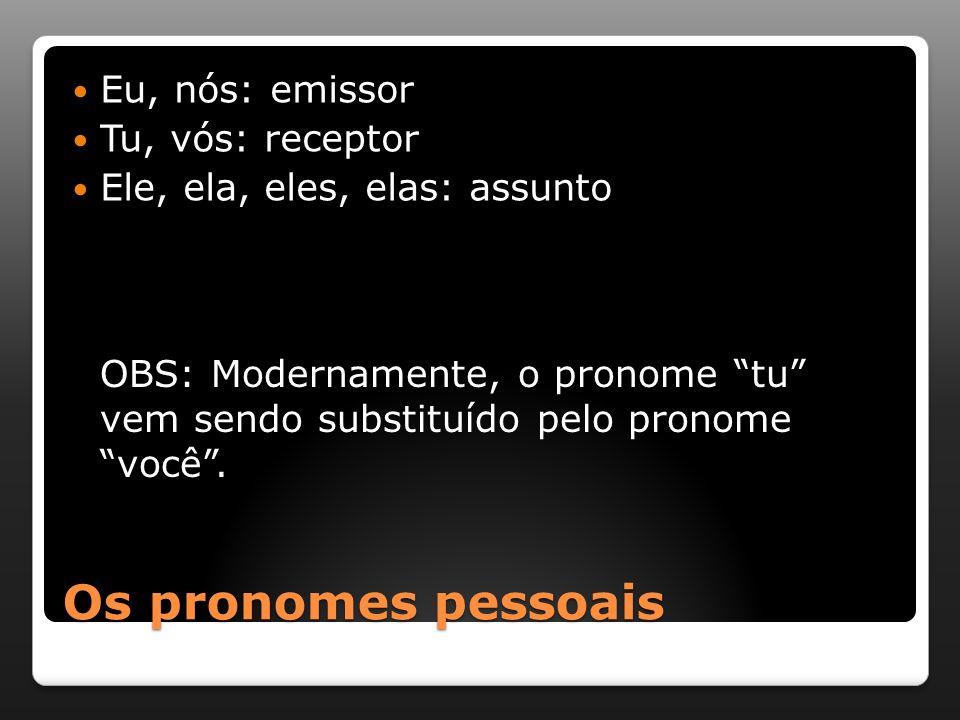Os pronomes pessoais Eu, nós: emissor Tu, vós: receptor