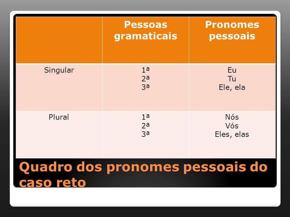 Quadro dos pronomes pessoais do caso reto