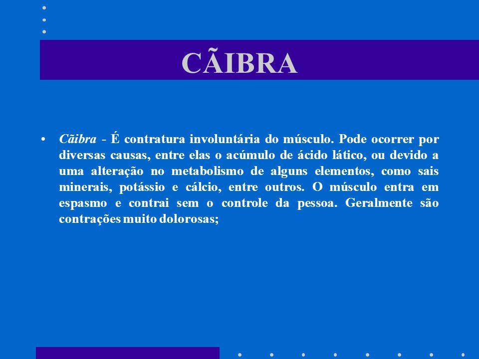 CÃIBRA