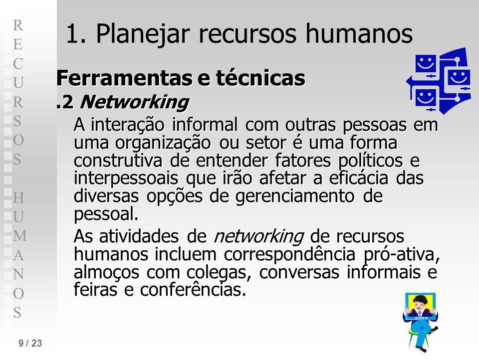 1. Planejar recursos humanos
