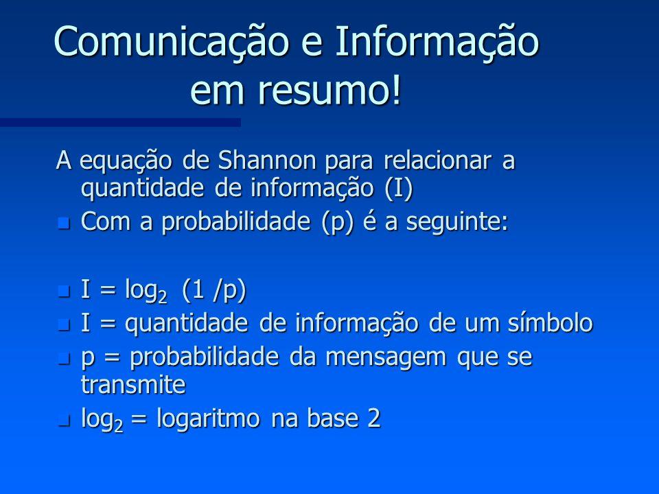 Comunicação e Informação em resumo!