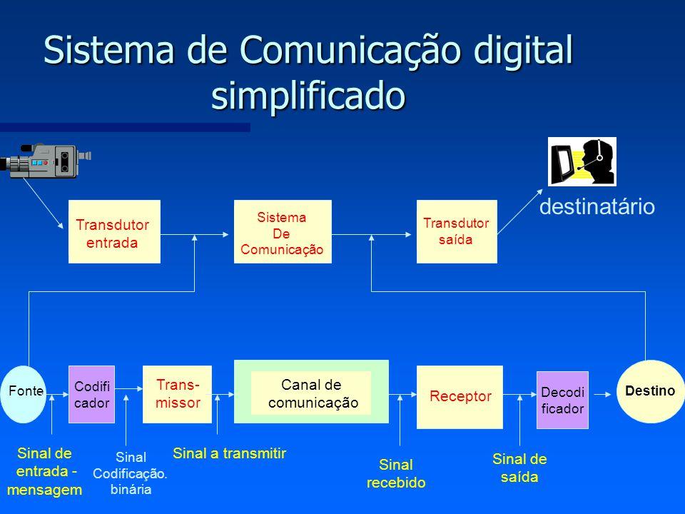 Sistema de Comunicação digital simplificado