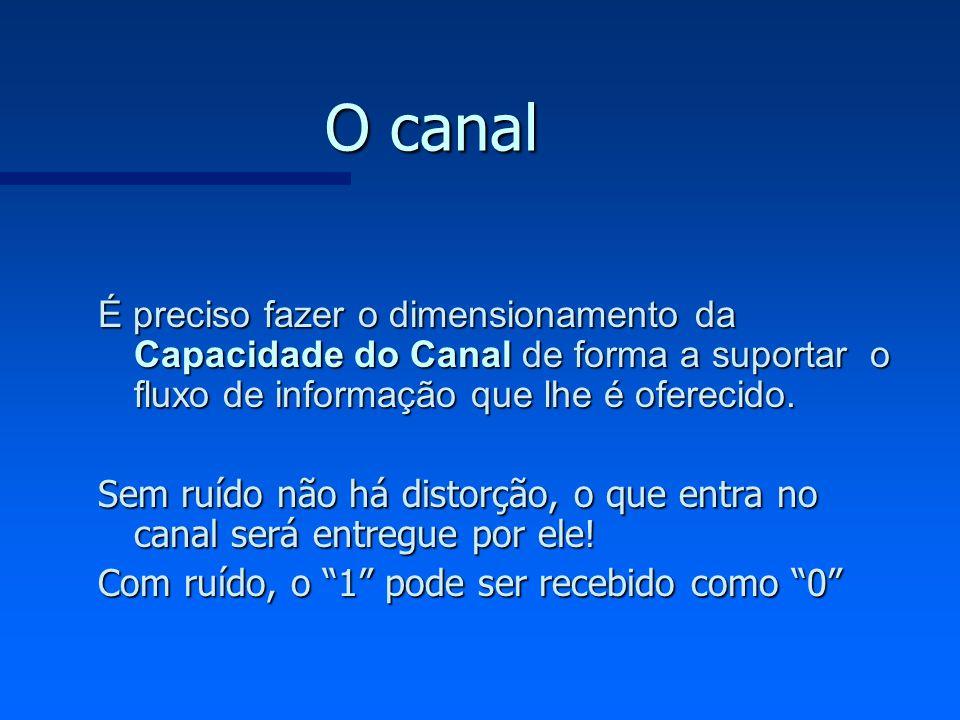 O canal É preciso fazer o dimensionamento da Capacidade do Canal de forma a suportar o fluxo de informação que lhe é oferecido.