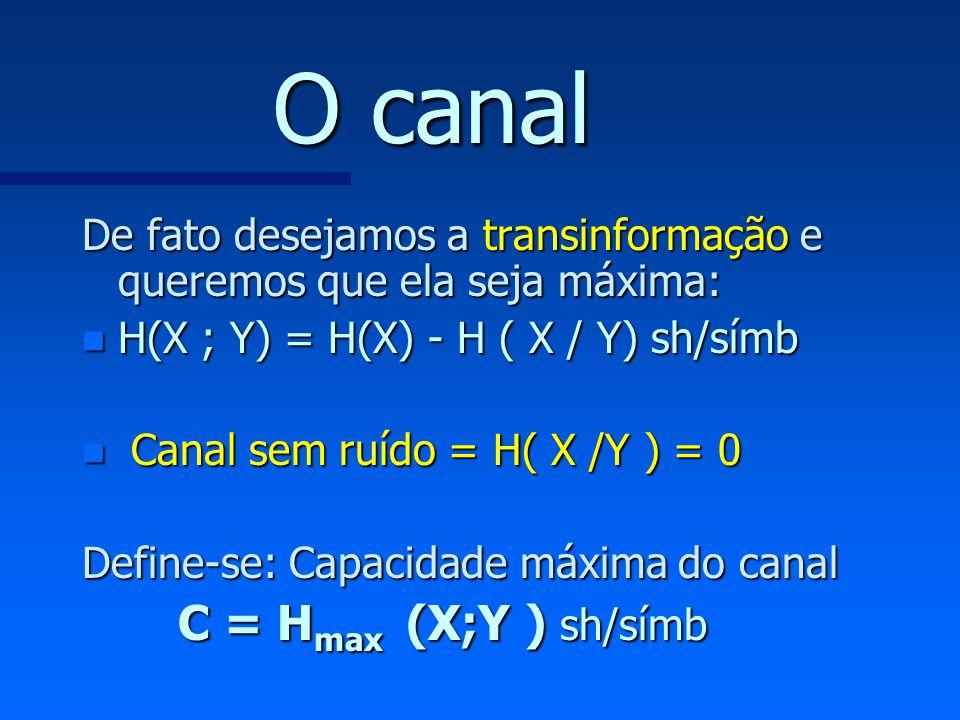 O canal De fato desejamos a transinformação e queremos que ela seja máxima: H(X ; Y) = H(X) - H ( X / Y) sh/símb.