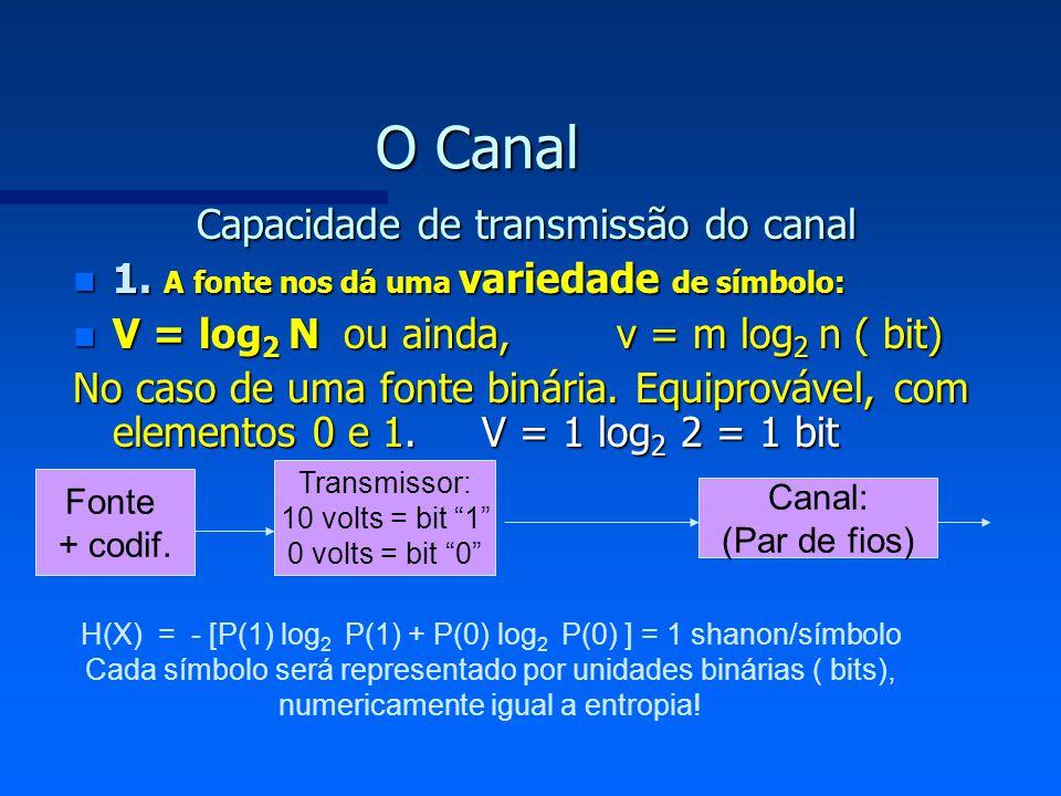 O Canal Capacidade de transmissão do canal
