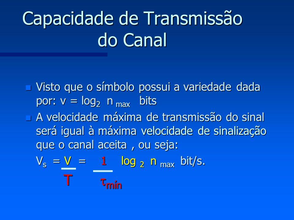 Capacidade de Transmissão do Canal