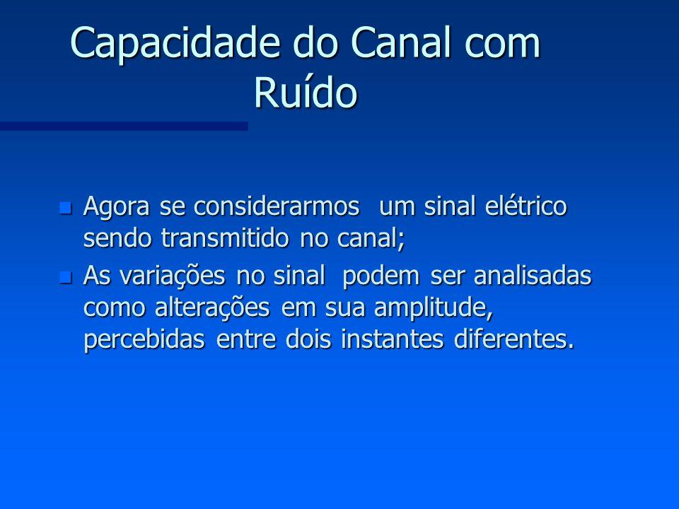 Capacidade do Canal com Ruído