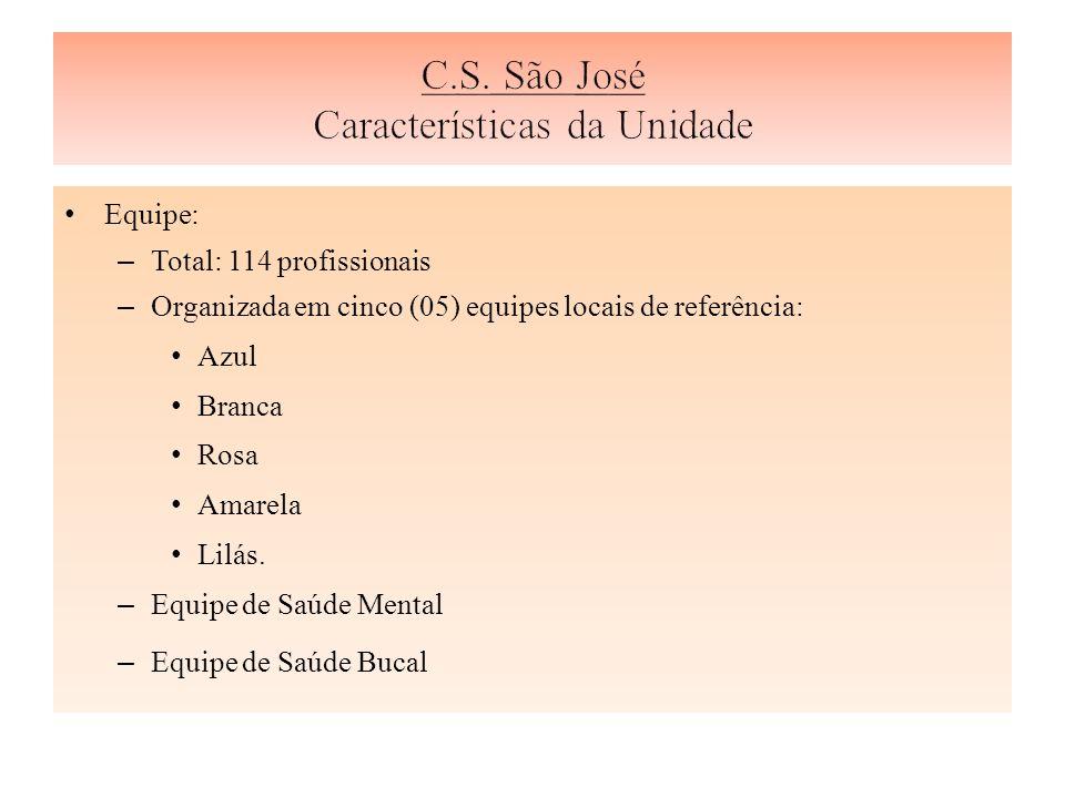 C.S. São José Características da Unidade
