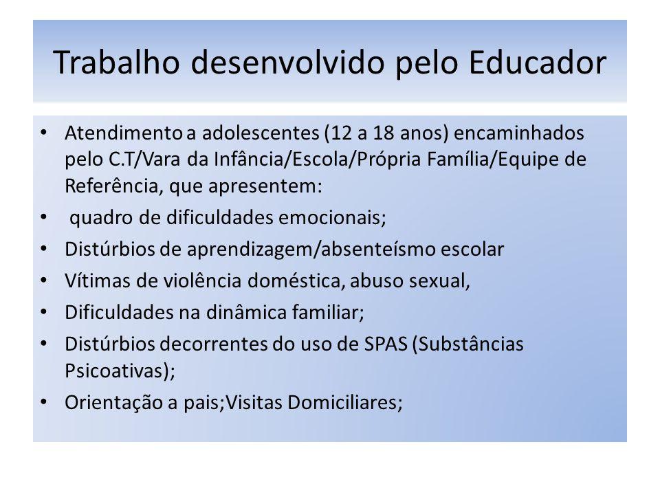 Trabalho desenvolvido pelo Educador