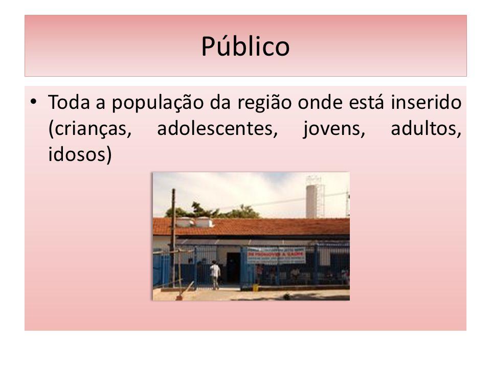 Público Toda a população da região onde está inserido (crianças, adolescentes, jovens, adultos, idosos)