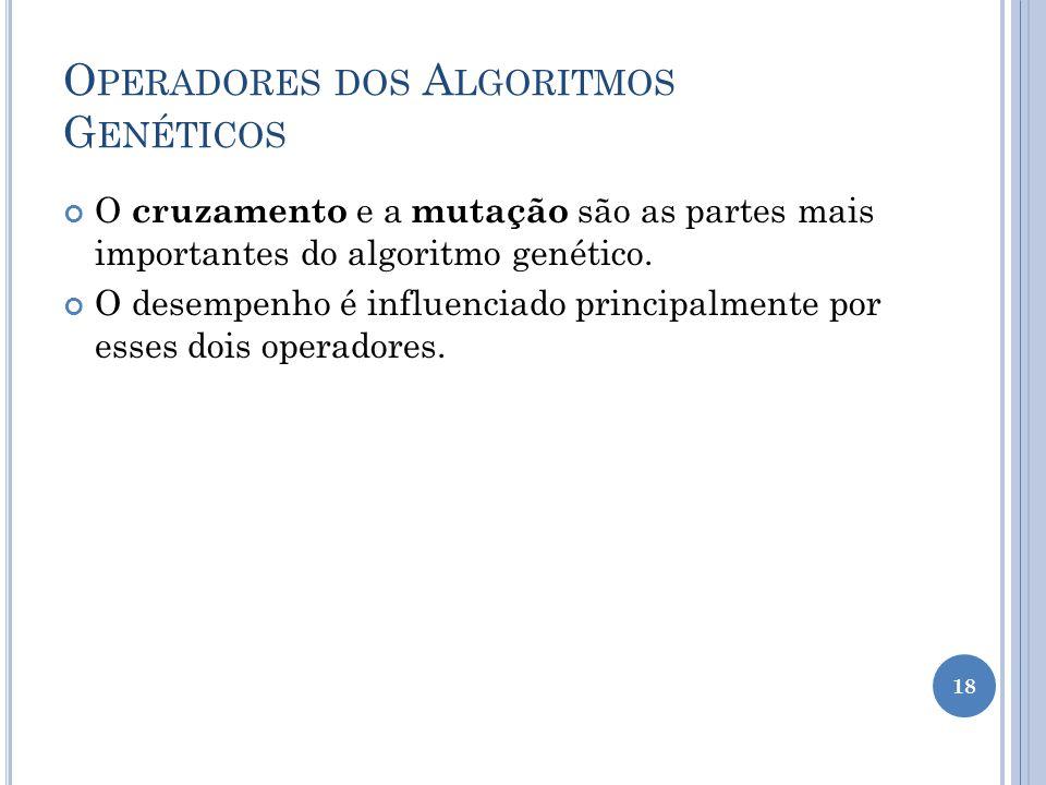 Operadores dos Algoritmos Genéticos
