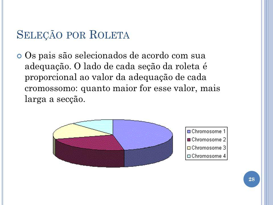 Seleção por Roleta