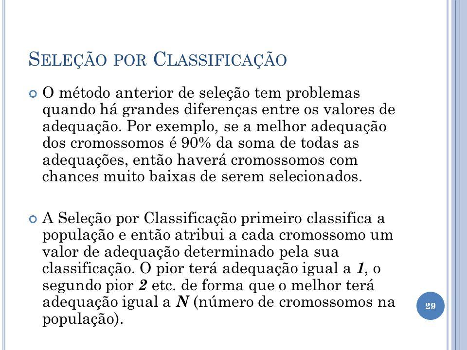 Seleção por Classificação