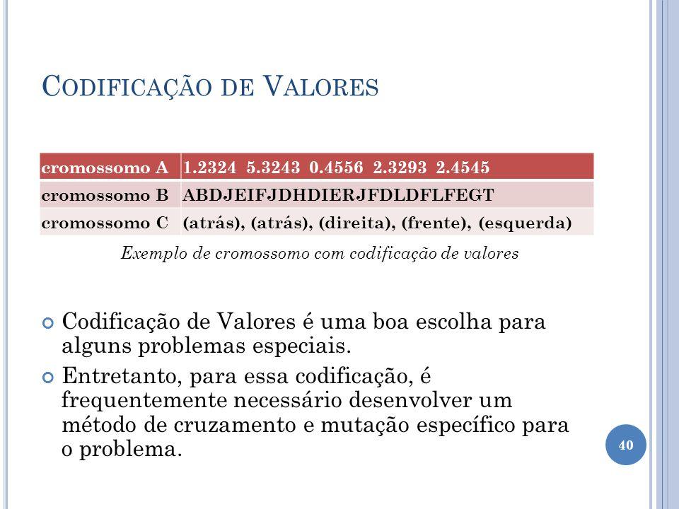 Codificação de Valores