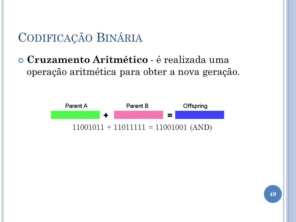Codificação Binária Cruzamento Aritmético - é realizada uma operação aritmética para obter a nova geração.