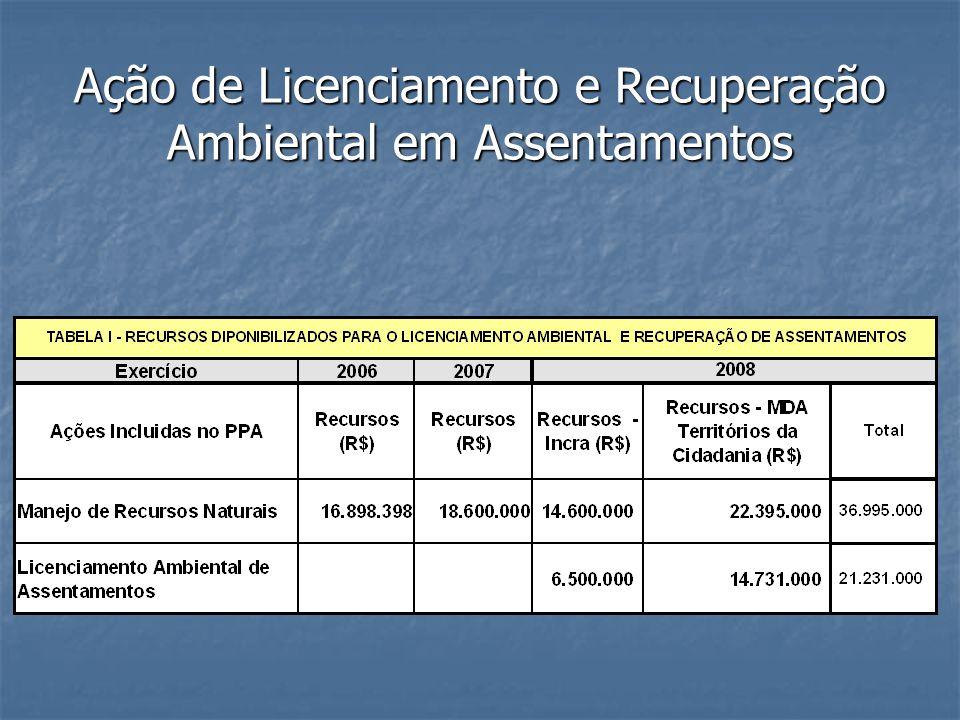 Ação de Licenciamento e Recuperação Ambiental em Assentamentos