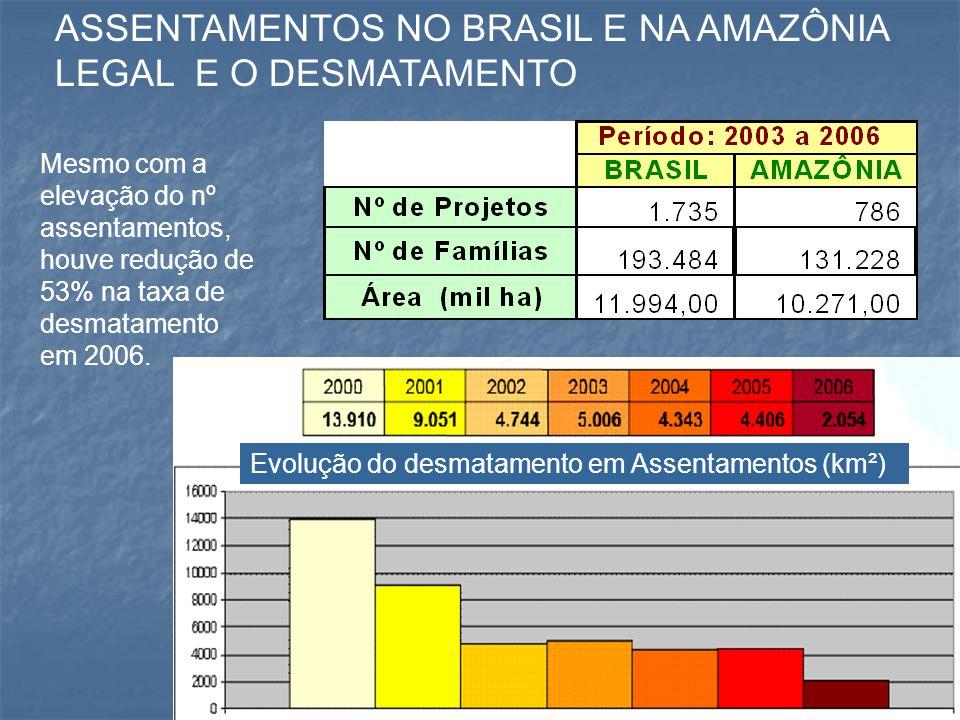 ASSENTAMENTOS NO BRASIL E NA AMAZÔNIA LEGAL E O DESMATAMENTO