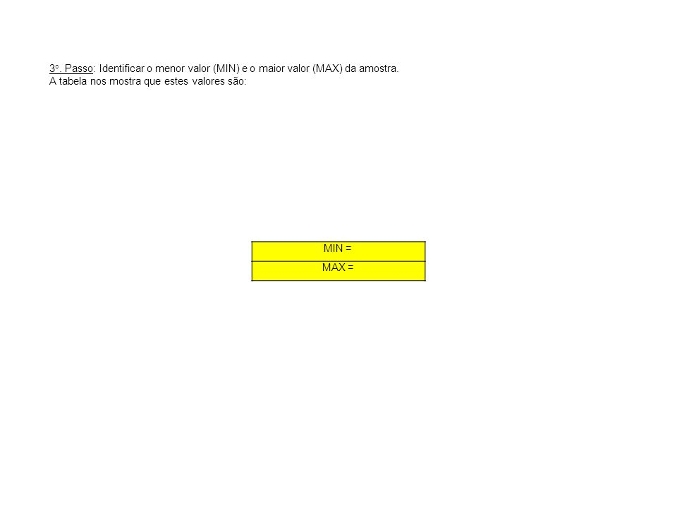 3°. Passo: Identificar o menor valor (MIN) e o maior valor (MAX) da amostra.