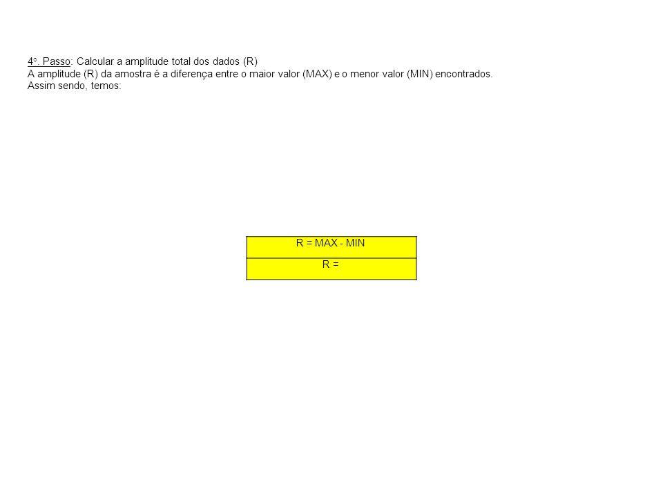 4°. Passo: Calcular a amplitude total dos dados (R)