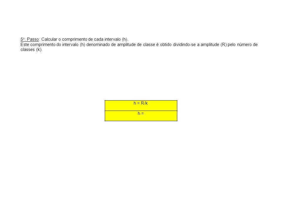 5°. Passo: Calcular o comprimento de cada intervalo (h).