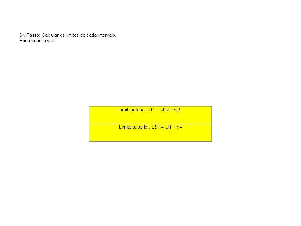 6°. Passo: Calcular os limites de cada intervalo. Primeiro intervalo: