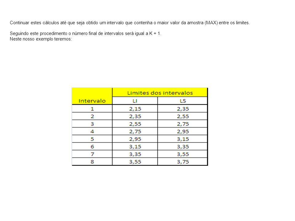 Continuar estes cálculos até que seja obtido um intervalo que contenha o maior valor da amostra (MAX) entre os limites.