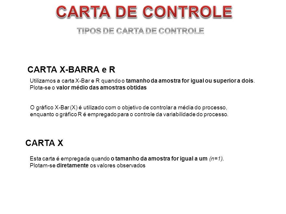 TIPOS DE CARTA DE CONTROLE