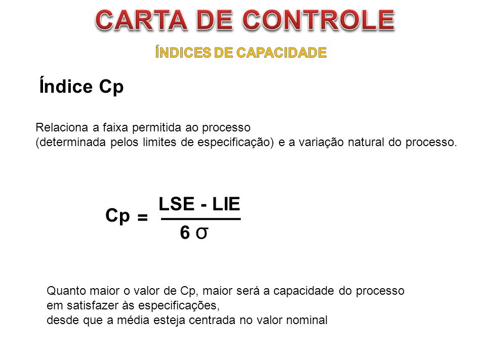 CARTA DE CONTROLE Índice Cp LSE - LIE Cp = 6 σ ÍNDICES DE CAPACIDADE