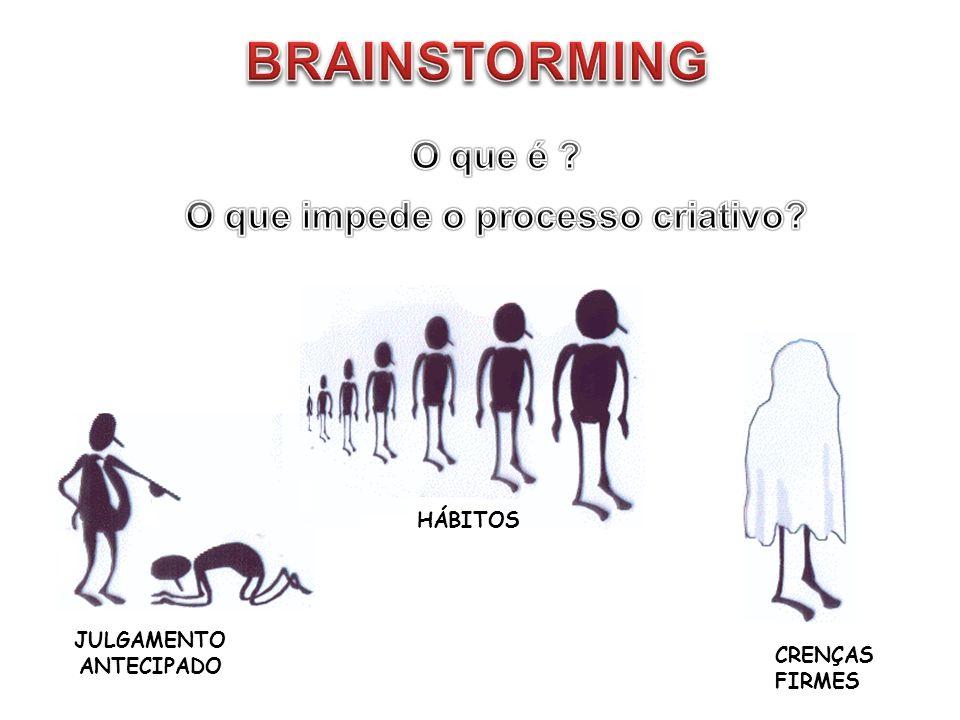 O que impede o processo criativo JULGAMENTO ANTECIPADO