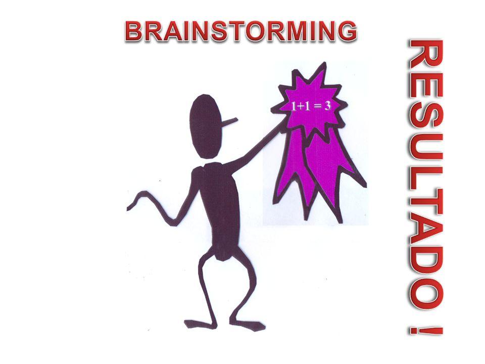 BRAINSTORMING RESULTADO !