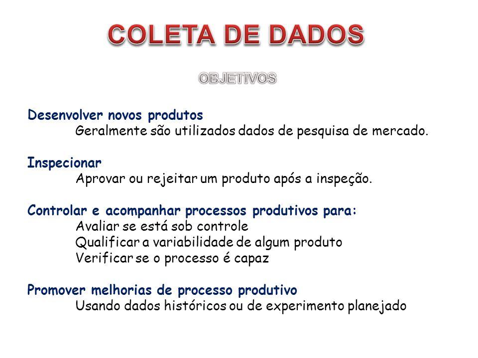 COLETA DE DADOS OBJETIVOS Desenvolver novos produtos