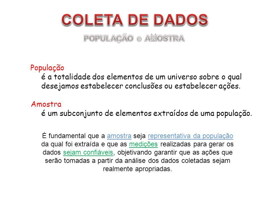 COLETA DE DADOS POPULAÇÃO e AMOSTRA População