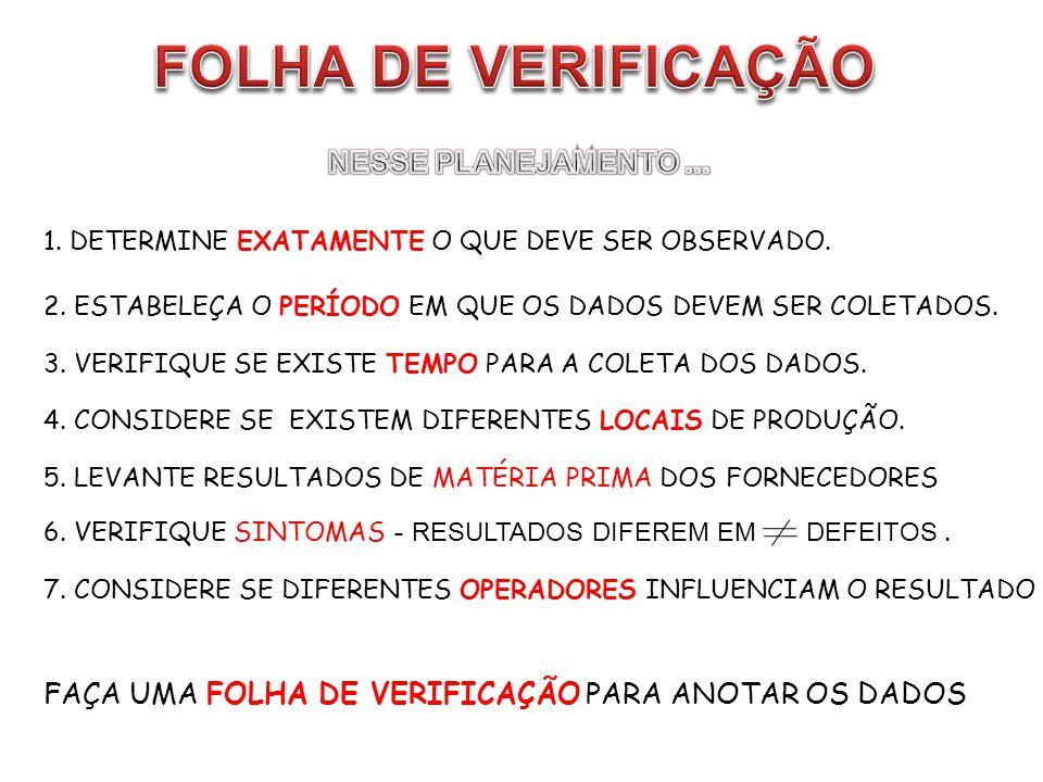 FOLHA DE VERIFICAÇÃO NESSE PLANEJAMENTO ...