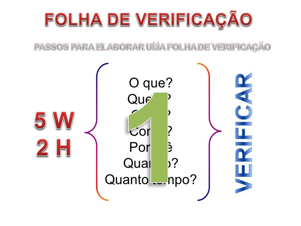 PASSOS PARA ELABORAR UMA FOLHA DE VERIFICAÇÃO