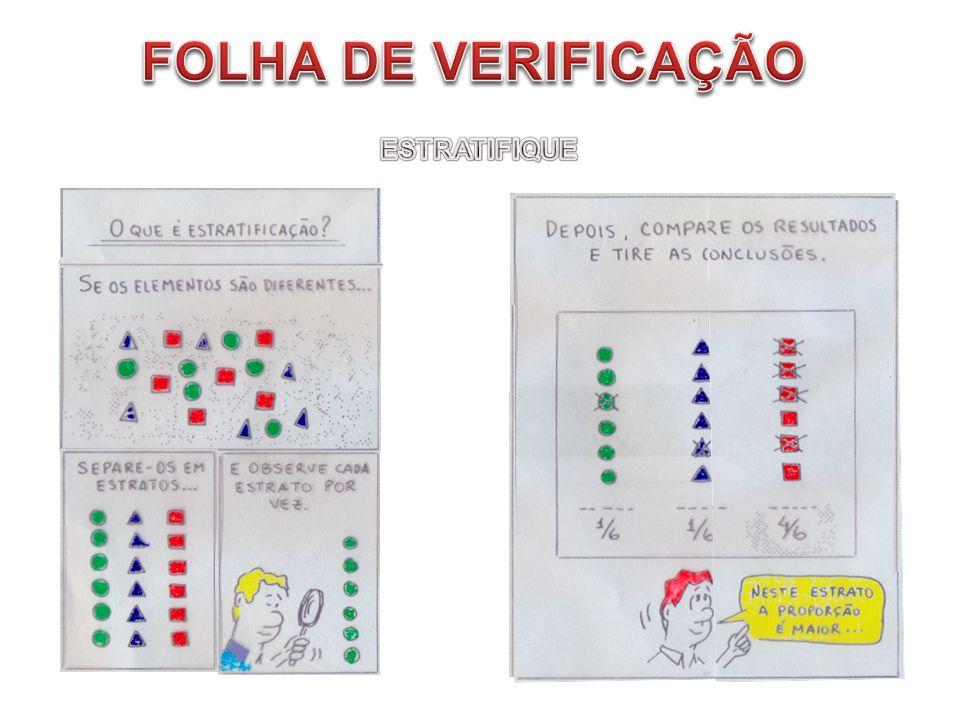 FOLHA DE VERIFICAÇÃO ESTRATIFIQUE