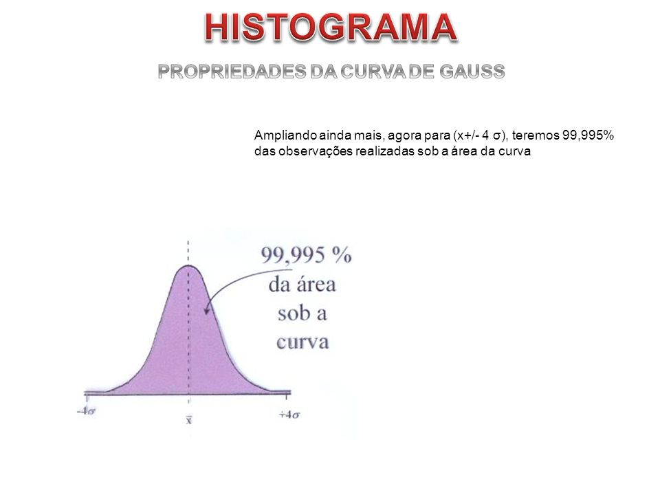 PROPRIEDADES DA CURVA DE GAUSS
