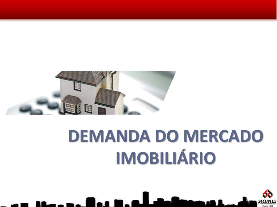 DEMANDA DO MERCADO IMOBILIÁRIO