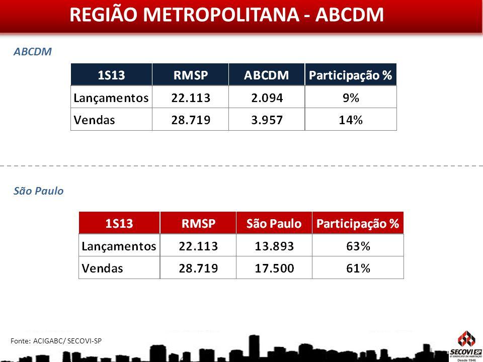 REGIÃO METROPOLITANA - ABCDM