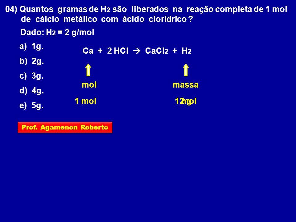 04) Quantos gramas de H2 são liberados na reação completa de 1 mol
