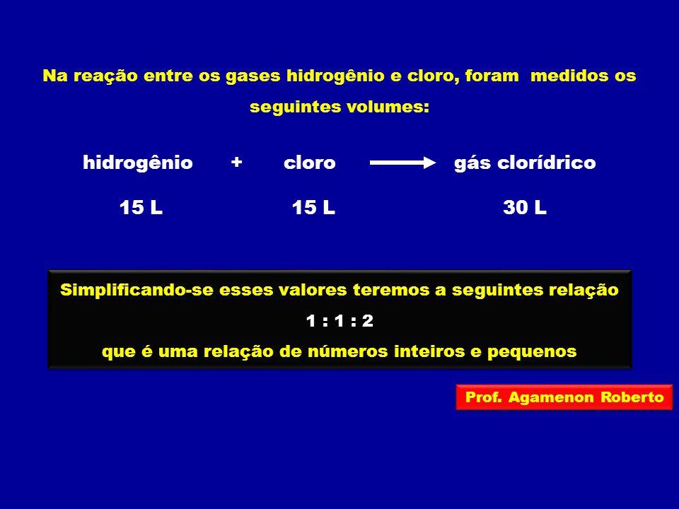hidrogênio cloro gás clorídrico + 15 L 30 L