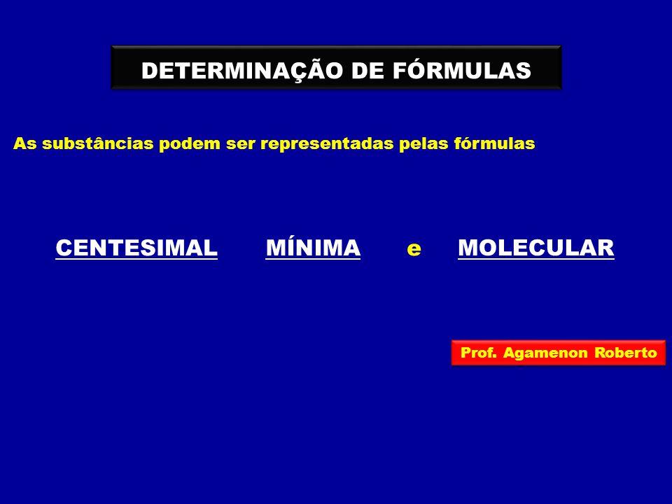 DETERMINAÇÃO DE FÓRMULAS
