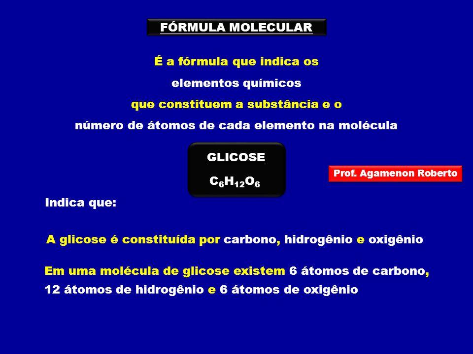É a fórmula que indica os elementos químicos