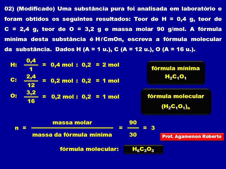 massa da fórmula mínima