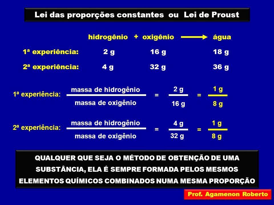 Lei das proporções constantes ou Lei de Proust