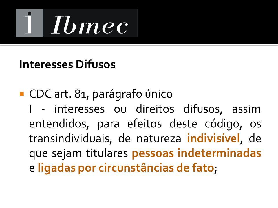 Interesses Difusos CDC art. 81, parágrafo único.