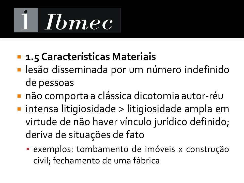 1.5 Características Materiais