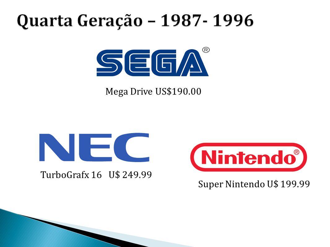 Quarta Geração – 1987- 1996 Mega Drive US$190.00
