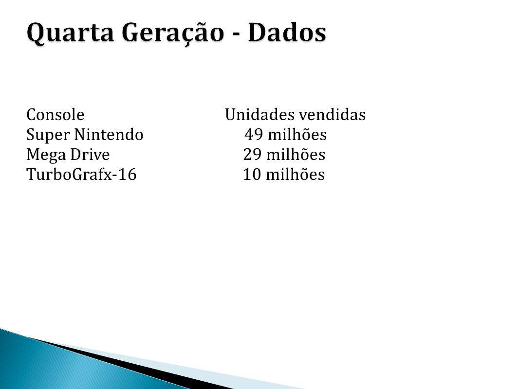 Quarta Geração - Dados