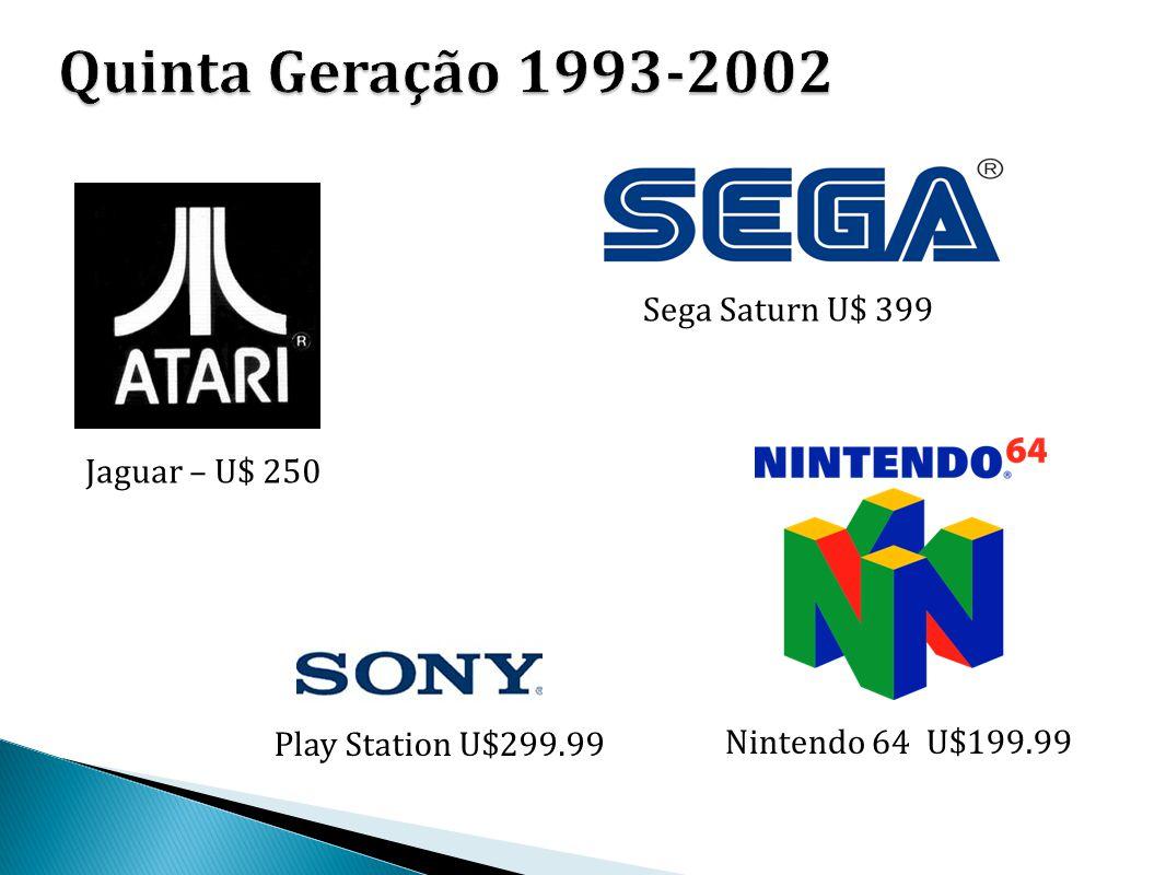 Quinta Geração 1993-2002 Sega Saturn U$ 399 Jaguar – U$ 250
