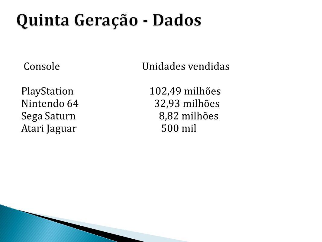 Quinta Geração - Dados Console Unidades vendidas PlayStation 102,49 milhões Nintendo 64 32,93 milhões Sega Saturn 8,82 milhões Atari Jaguar 500 mil
